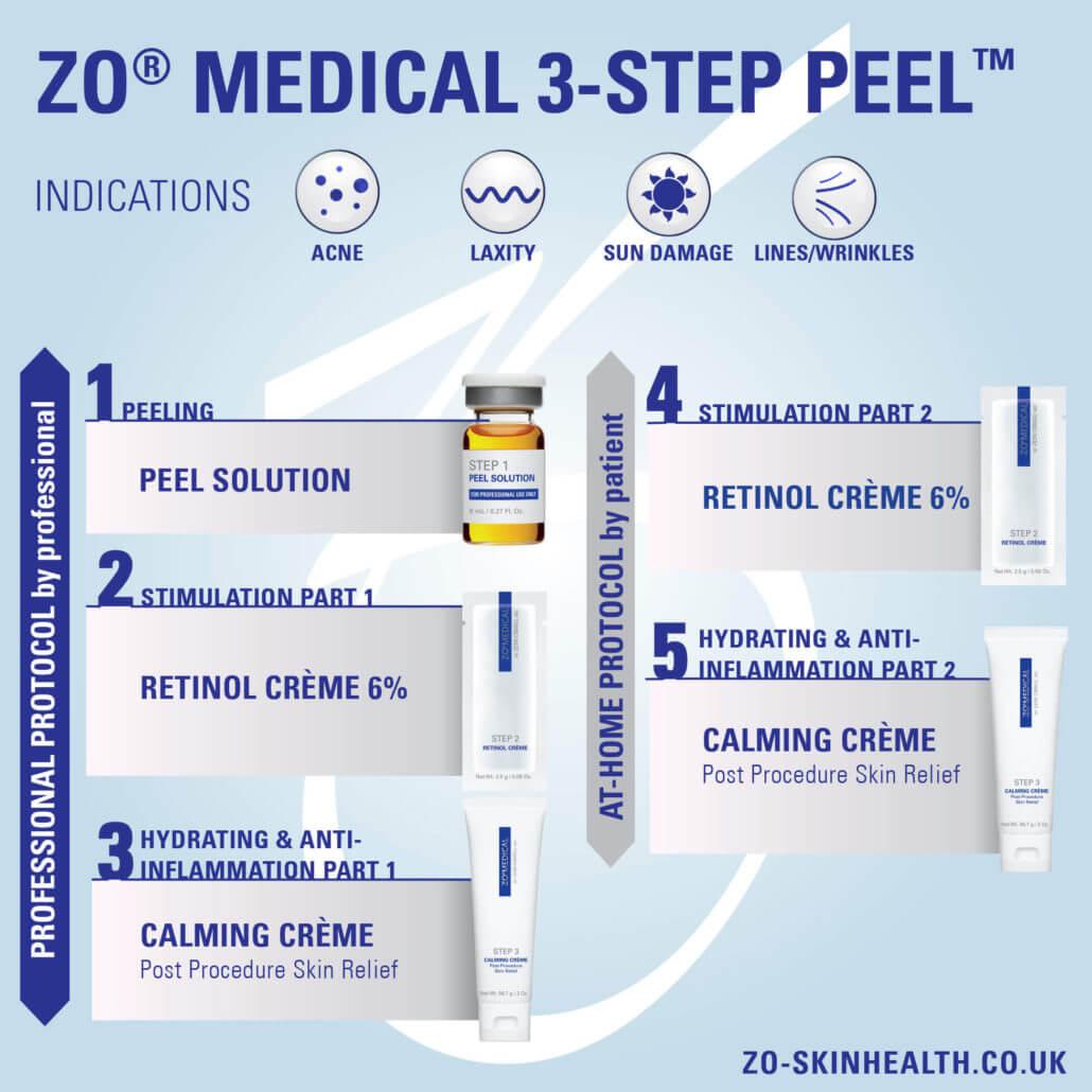 ZO® 3-Step Peel™